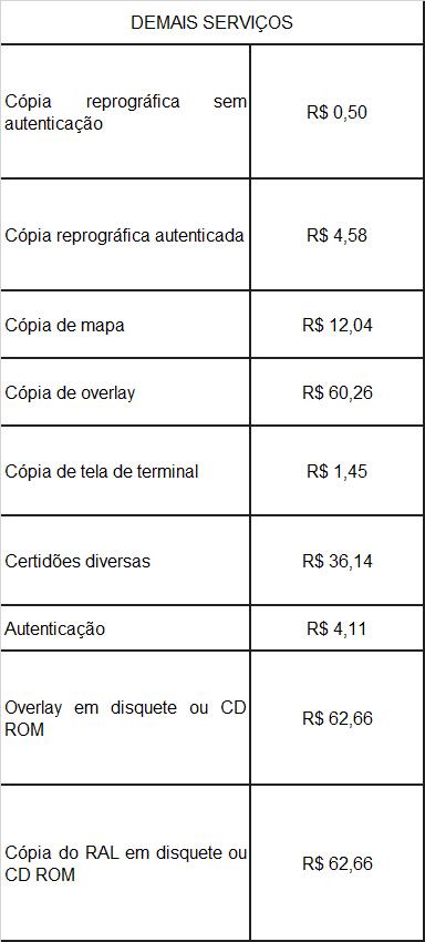 Demais-Servicos-ANM-2021